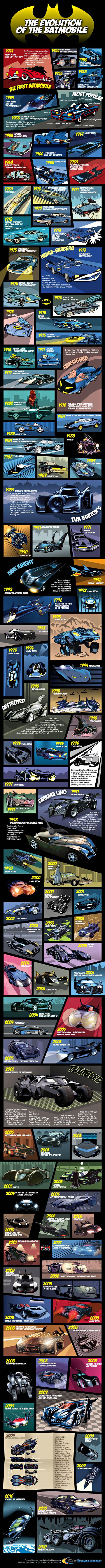 batmobile-through-the-ages